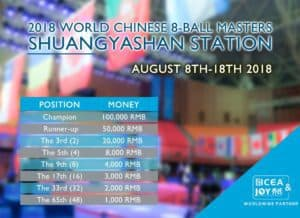 World Chinese 8-Ball Masters 2018 #3: Shuangyashan Station