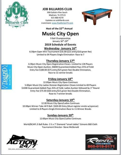32nd Annual Music City Open
