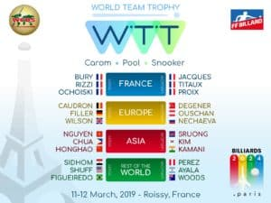 World Team Trophy