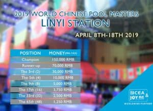 World Chinese Pool Masters Linyi Station